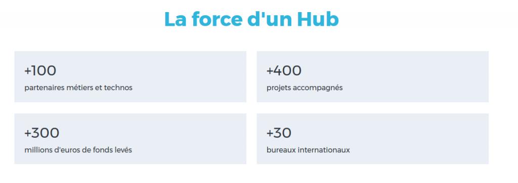 Hub FinTechGo